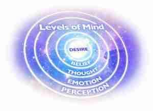 levels-of-mind-diagram-david-hoffmeister